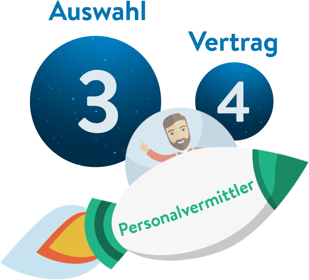 Connectoor-Personalberatung-Personalvermittler Phase 2