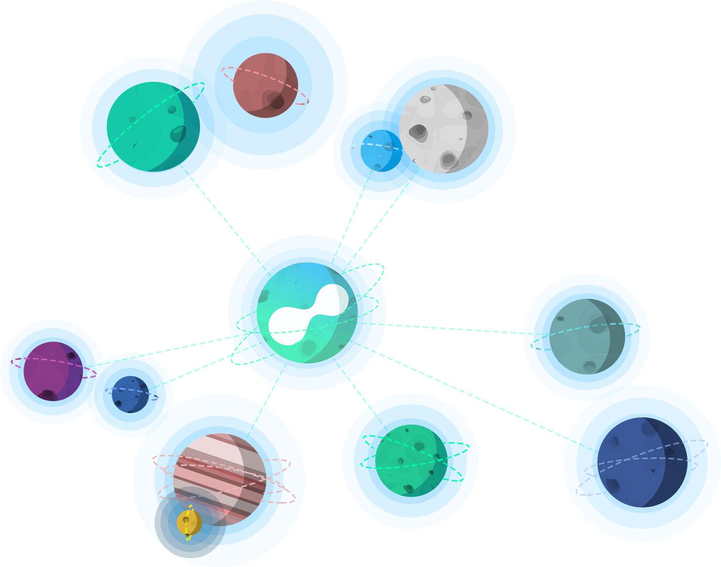Connectoor-Netzwerk