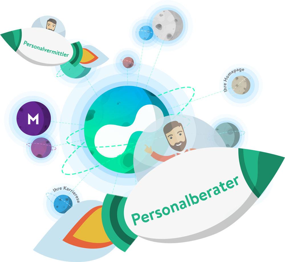Connectoor- Personalberater-Personalvermittler