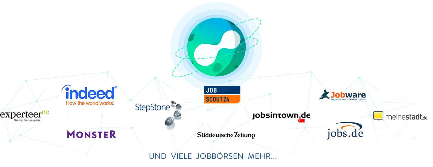 Online-Jobbörsen